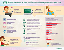 content/zh-cn/images/repository/isc/Kaspersky-Lab-Parental-control-infographic-thumbnail.jpg