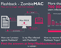 content/zh-cn/images/repository/isc/infographics-zombie-mac-thumbnail.jpg