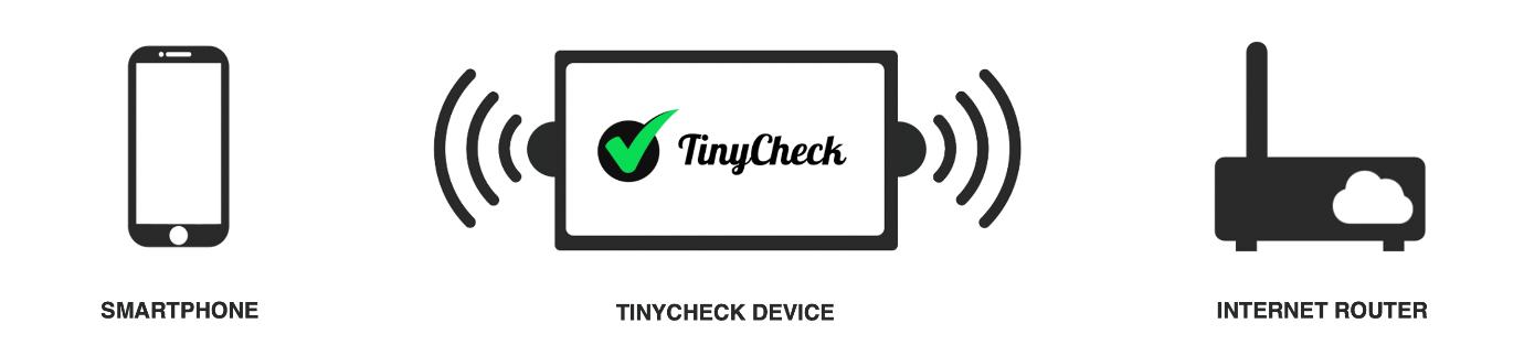 tinycheck.png