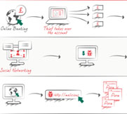 content/zh-cn/images/repository/smb/is-your-business-secure-infographic.jpg